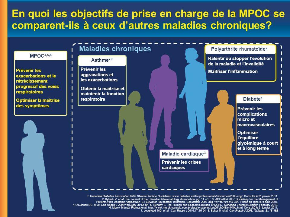 En quoi les objectifs de prise en charge de la MPOC se comparent-ils à ceux dautres maladies chroniques.