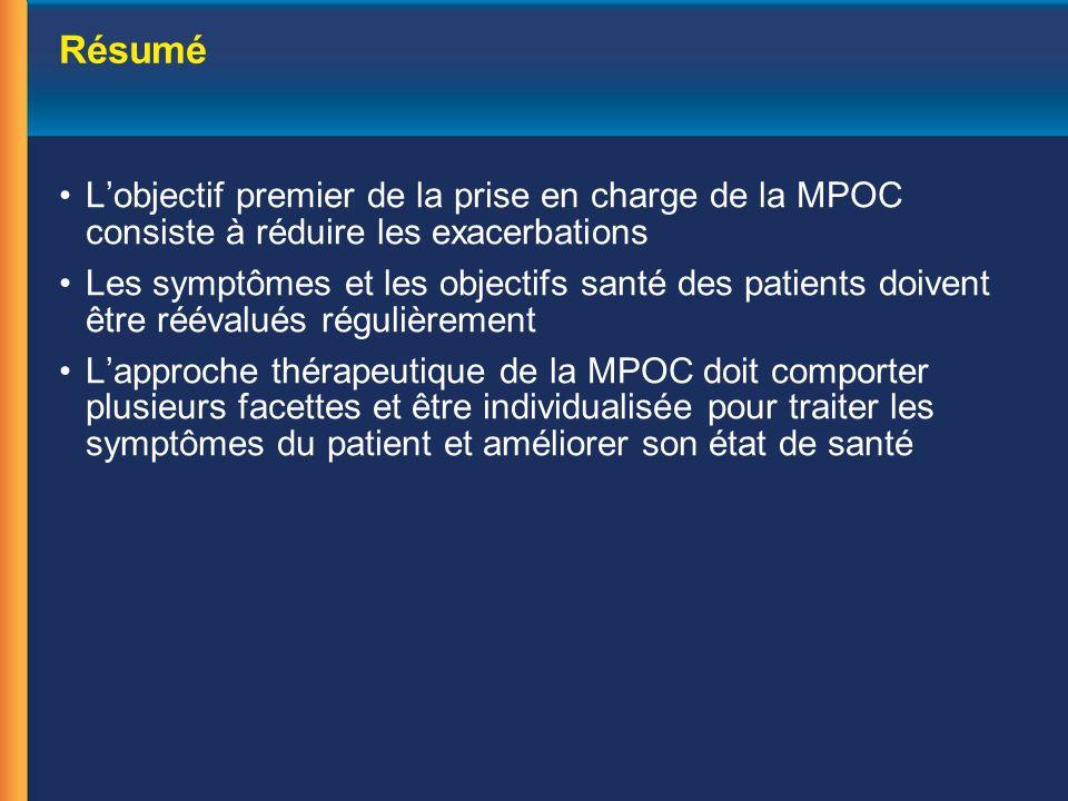 Résumé Lobjectif premier de la prise en charge de la MPOC consiste à réduire les exacerbations Les symptômes et les objectifs santé des patients doivent être réévalués régulièrement Lapproche thérapeutique de la MPOC doit comporter plusieurs facettes et être individualisée pour traiter les symptômes du patient et améliorer son état de santé