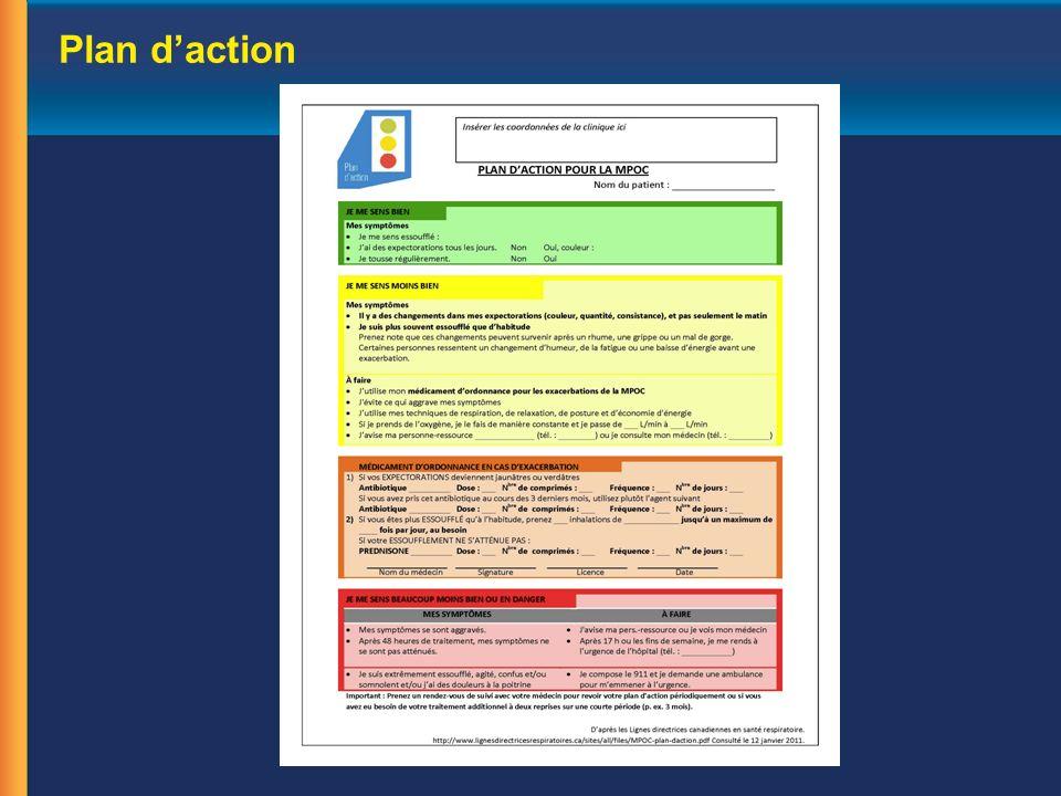 Liste de contrôle simple pour évaluer le traitement de la MPOC lors de la visite de suivi Avez-vous eu une exacerbation depuis la dernière visite.