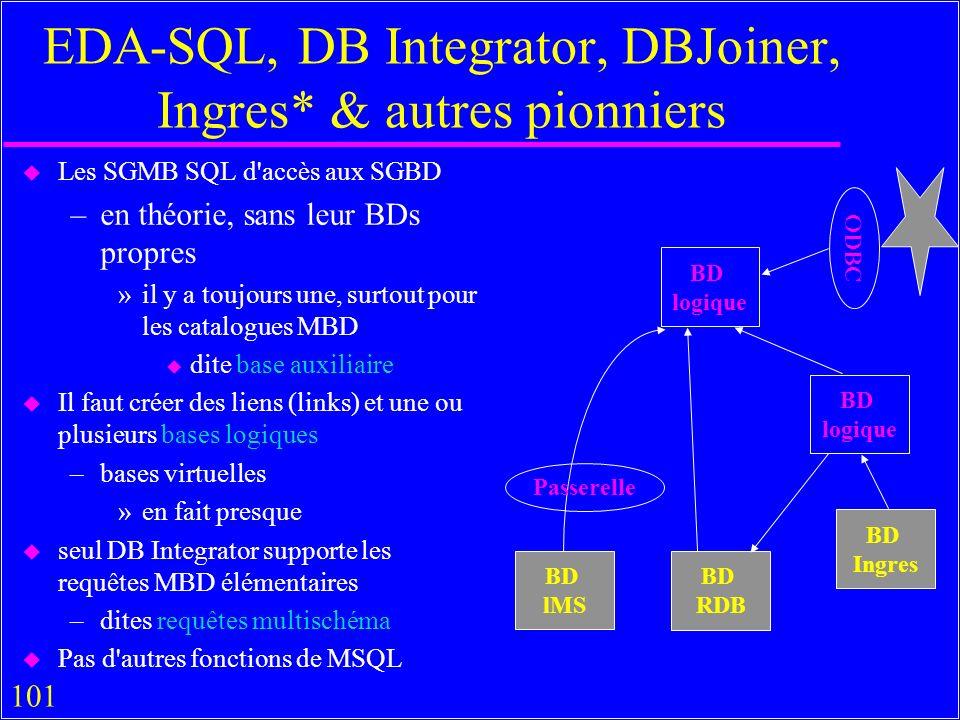 101 EDA-SQL, DB Integrator, DBJoiner, Ingres* & autres pionniers u Les SGMB SQL d accès aux SGBD –en théorie, sans leur BDs propres »il y a toujours une, surtout pour les catalogues MBD u dite base auxiliaire u Il faut créer des liens (links) et une ou plusieurs bases logiques –bases virtuelles »en fait presque u seul DB Integrator supporte les requêtes MBD élémentaires –dites requêtes multischéma u Pas d autres fonctions de MSQL BD logique BD logique BD lMS BD RDB BD Ingres Passerelle ODBC