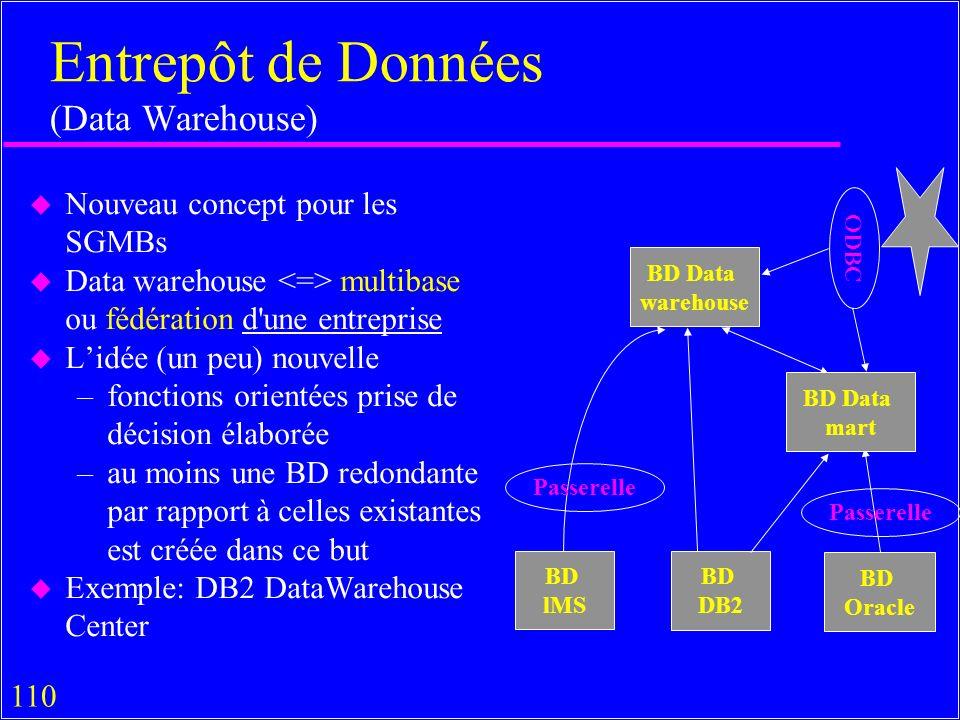 110 Entrepôt de Données (Data Warehouse) u Nouveau concept pour les SGMBs u Data warehouse multibase ou fédération d une entreprise u Lidée (un peu) nouvelle –fonctions orientées prise de décision élaborée –au moins une BD redondante par rapport à celles existantes est créée dans ce but u Exemple: DB2 DataWarehouse Center BD Data warehouse BD lMS BD DB2 BD Oracle Passerelle ODBC BD Data mart Passerelle