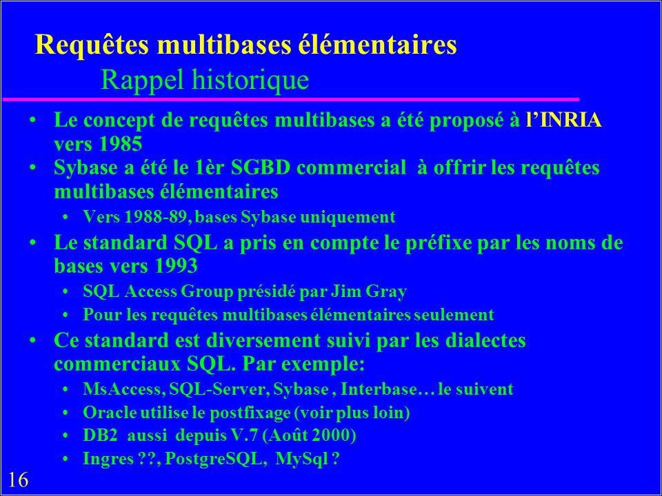 16 Requêtes multibases élémentaires Rappel historique Le concept de requêtes multibases a été proposé à lINRIA vers 1985 Sybase a été le 1èr SGBD commercial à offrir les requêtes multibases élémentaires Vers 1988-89, bases Sybase uniquement Le standard SQL a pris en compte le préfixe par les noms de bases vers 1993 SQL Access Group présidé par Jim Gray Pour les requêtes multibases élémentaires seulement Ce standard est diversement suivi par les dialectes commerciaux SQL.
