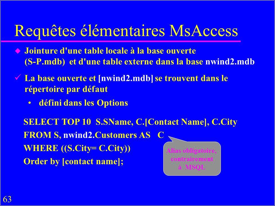63 u Jointure d une table locale à la base ouverte (S-P.mdb) et d une table externe dans la base nwind2.mdb La base ouverte et [nwind2.mdb] se trouvent dans le répertoire par défaut défini dans les Options Requêtes élémentaires MsAccess Alias obligatoire, contrairement à MSQL SELECT TOP 10 S.SName, C.[Contact Name], C.City FROM S, nwind2.Customers AS C WHERE ((S.City= C.City)) Order by [contact name];