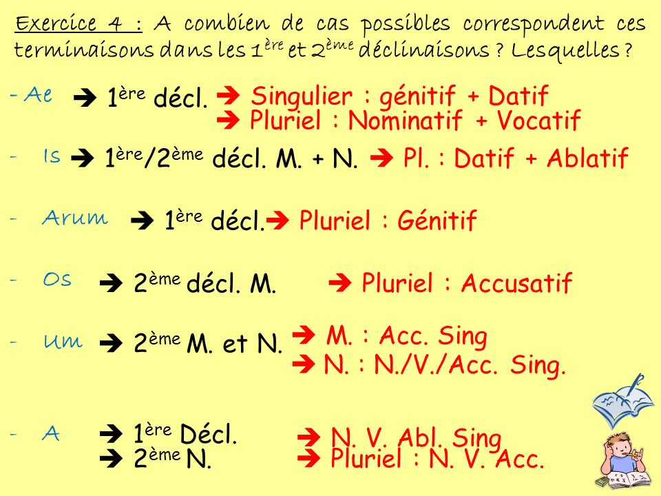 Exercice 4 : A combien de cas possibles correspondent ces terminaisons dans les 1 ère et 2 ème déclinaisons ? Lesquelles ? - Ae -Is -Arum -Os -Um -A 1