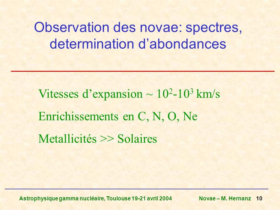 Astrophysique gamma nucléaire, Toulouse 19-21 avril 2004Novae – M. Hernanz 10 Observation des novae: spectres, determination dabondances Vitesses dexp