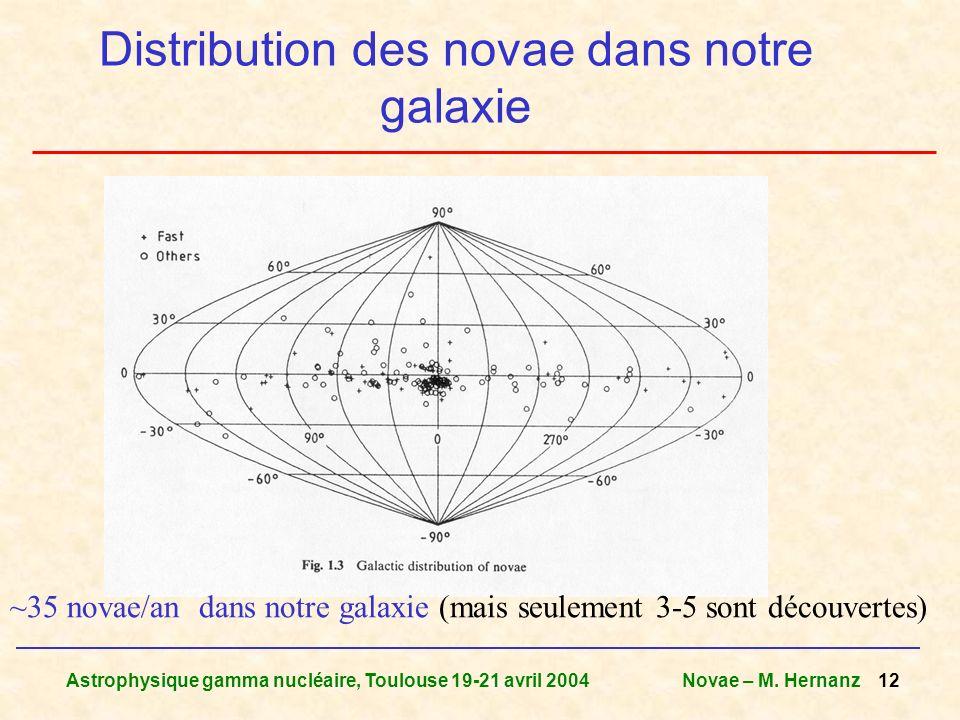 Astrophysique gamma nucléaire, Toulouse 19-21 avril 2004Novae – M. Hernanz 12 Distribution des novae dans notre galaxie ~35 novae/an dans notre galaxi