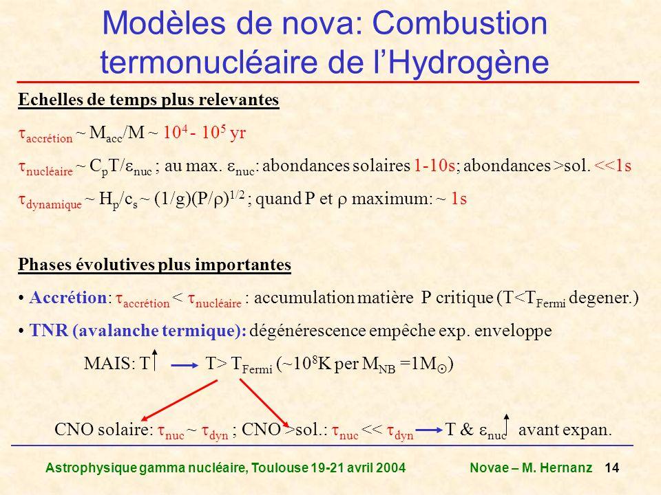 Astrophysique gamma nucléaire, Toulouse 19-21 avril 2004Novae – M. Hernanz 14 Modèles de nova: Combustion termonucléaire de lHydrogène Echelles de tem