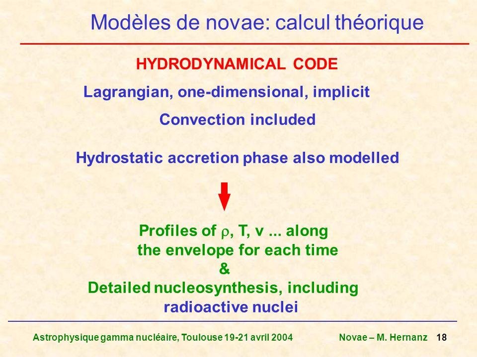 Astrophysique gamma nucléaire, Toulouse 19-21 avril 2004Novae – M. Hernanz 18 HYDRODYNAMICAL CODE Lagrangian, one-dimensional, implicit Convection inc