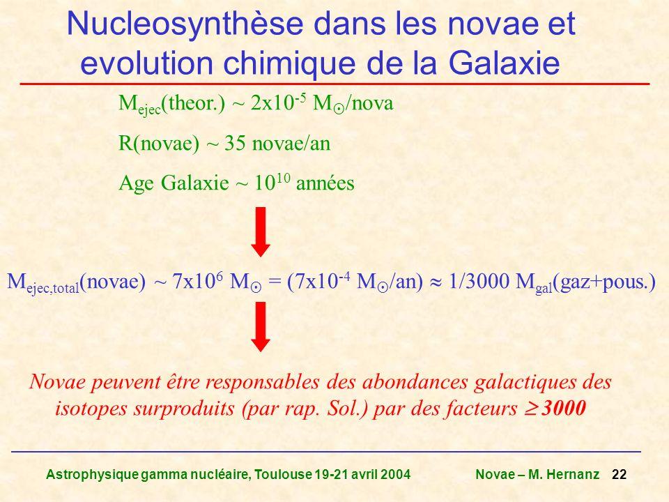 Astrophysique gamma nucléaire, Toulouse 19-21 avril 2004Novae – M. Hernanz 22 Nucleosynthèse dans les novae et evolution chimique de la Galaxie M ejec