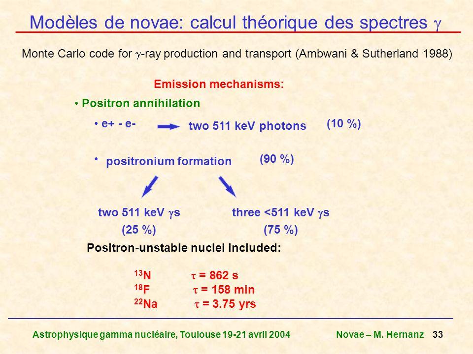Astrophysique gamma nucléaire, Toulouse 19-21 avril 2004Novae – M. Hernanz 33 Emission mechanisms: Positron annihilation e+ - e- two 511 keV photons (