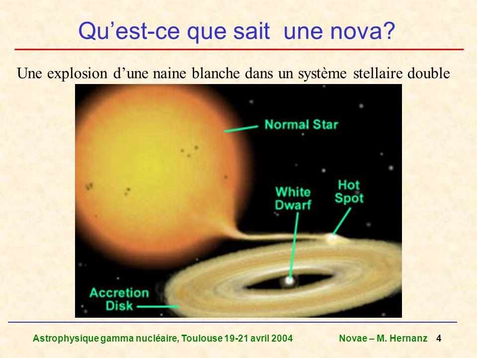 Astrophysique gamma nucléaire, Toulouse 19-21 avril 2004Novae – M. Hernanz 4 Quest-ce que sait une nova? Une explosion dune naine blanche dans un syst