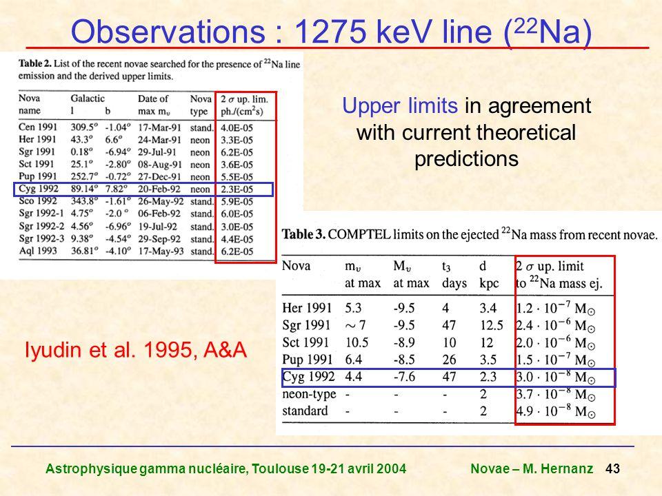 Astrophysique gamma nucléaire, Toulouse 19-21 avril 2004Novae – M. Hernanz 43 Observations : 1275 keV line ( 22 Na) Iyudin et al. 1995, A&A Upper limi