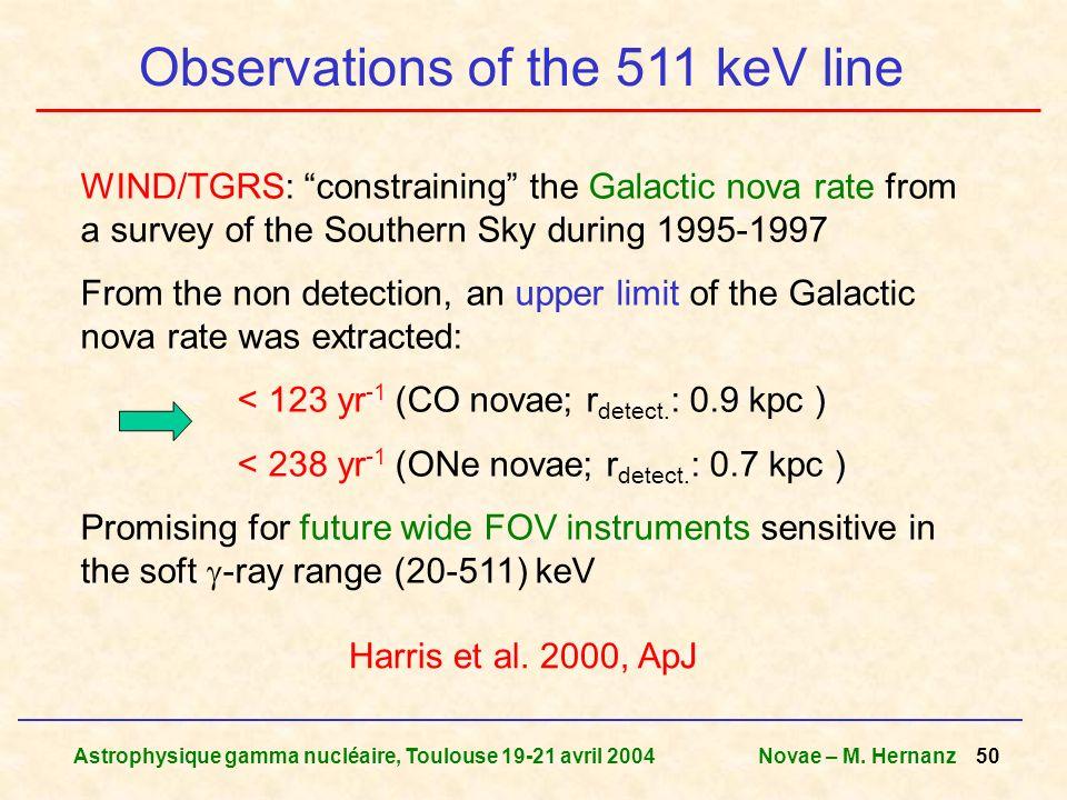 Astrophysique gamma nucléaire, Toulouse 19-21 avril 2004Novae – M. Hernanz 50 Observations of the 511 keV line Harris et al. 2000, ApJ WIND/TGRS: cons