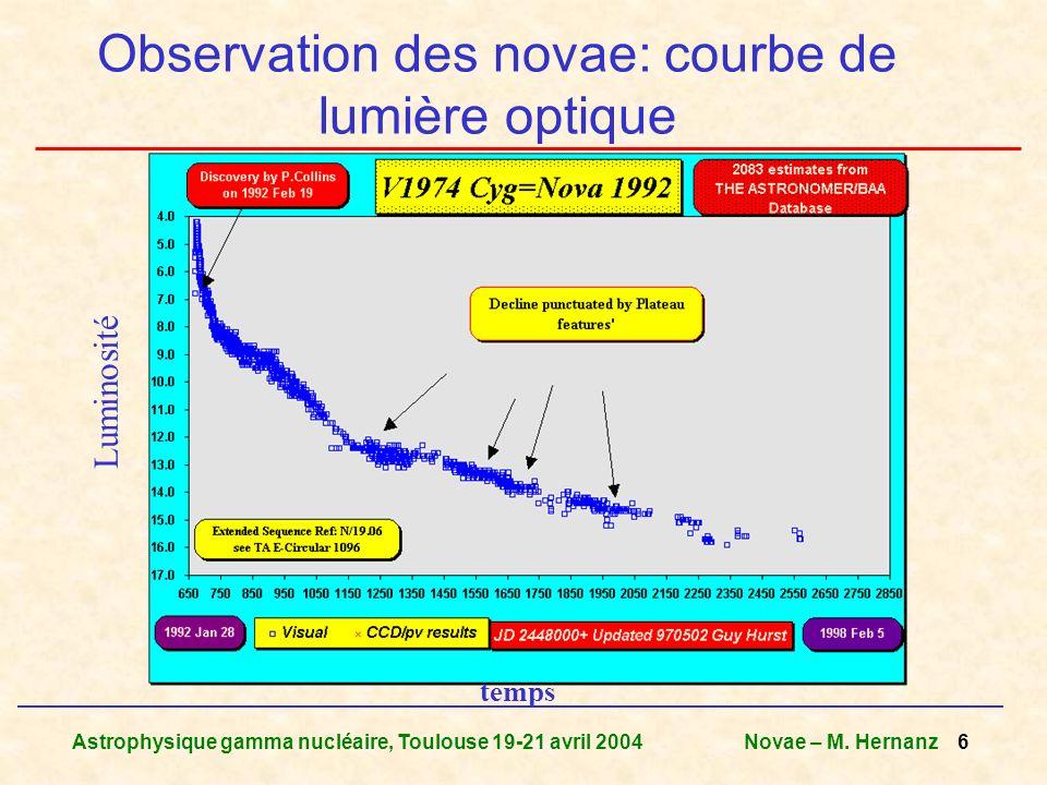 Astrophysique gamma nucléaire, Toulouse 19-21 avril 2004Novae – M. Hernanz 6 Observation des novae: courbe de lumière optique Luminosité temps