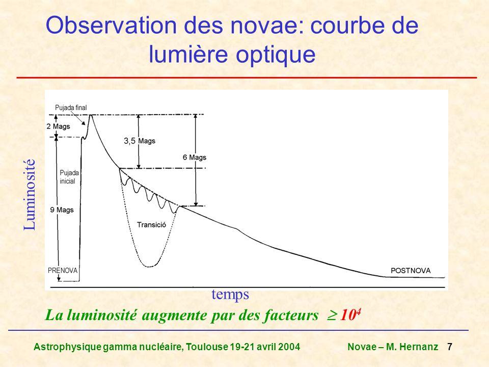 Astrophysique gamma nucléaire, Toulouse 19-21 avril 2004Novae – M. Hernanz 7 Observation des novae: courbe de lumière optique La luminosité augmente p