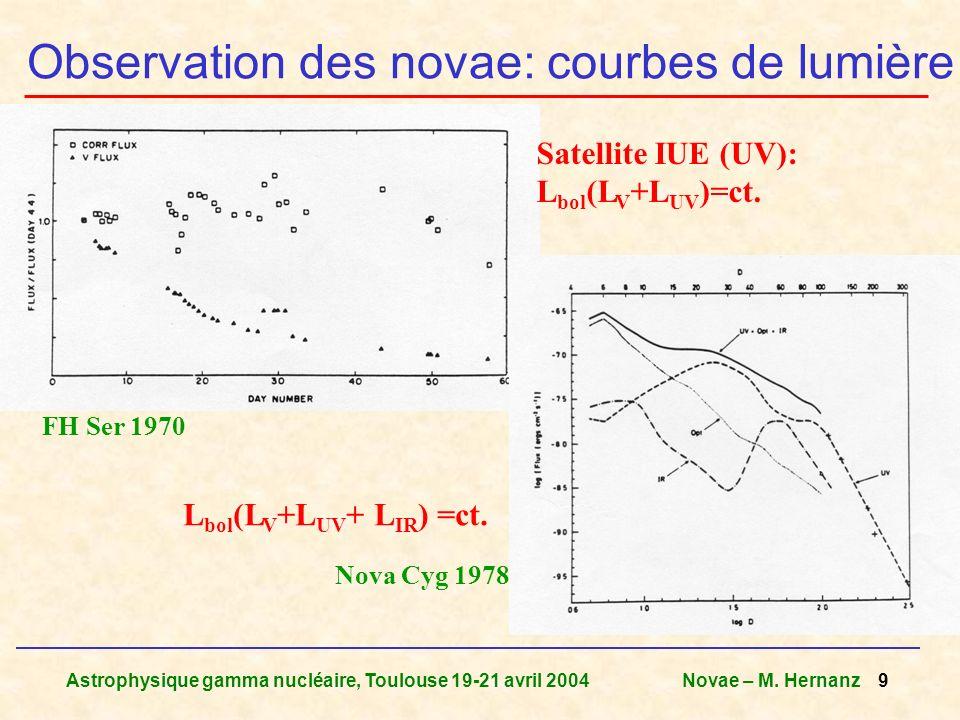Astrophysique gamma nucléaire, Toulouse 19-21 avril 2004Novae – M. Hernanz 9 Observation des novae: courbes de lumière Satellite IUE (UV): L bol (L V