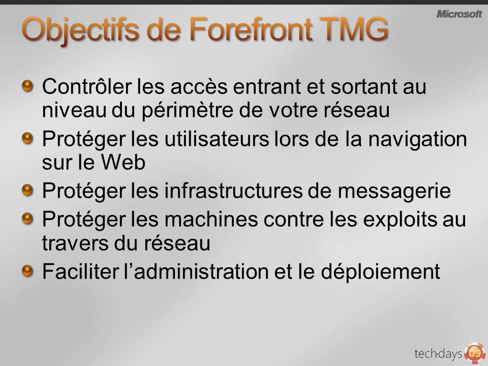 Internet IM P2P MS RPC… IM, P2P, MS RPC… Client Forefront TMG HTTPS Analyse HTTP (URL, entêtes, contenu, antivirus…) & Inspection SSL