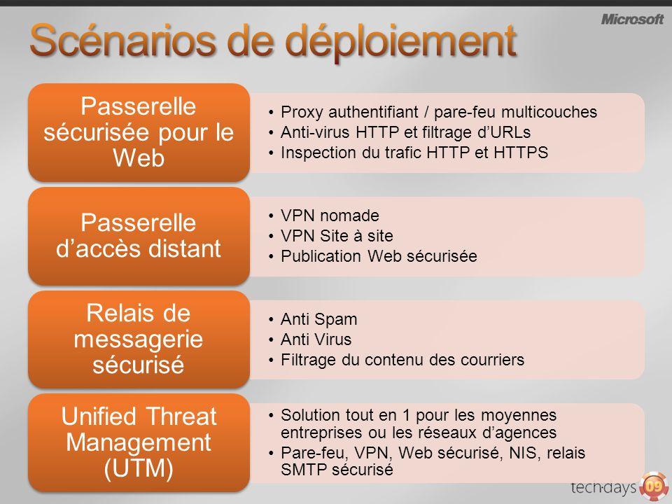 VoIP traversal (SIP) NAT « avancé » Redondance des connexions FAI Pare-feu Anti-virus/spyware HTTP(s) Filtrage dURLs Inspection https sortant Accès Web sécurisés Intégration dExchange Edge/FSE Anti-virus Anti-spam Protection messagerie Intrusion Prevention System Security Assessment and Response (SAS) Prévention des intrusions VPN avec support de Network Access Protection (NAP) SSTP Accès distants W2K8, 64-bit natif Assistants adaptés aux scénarios Amélioration des journaux et des rapports Déploiement et admin.