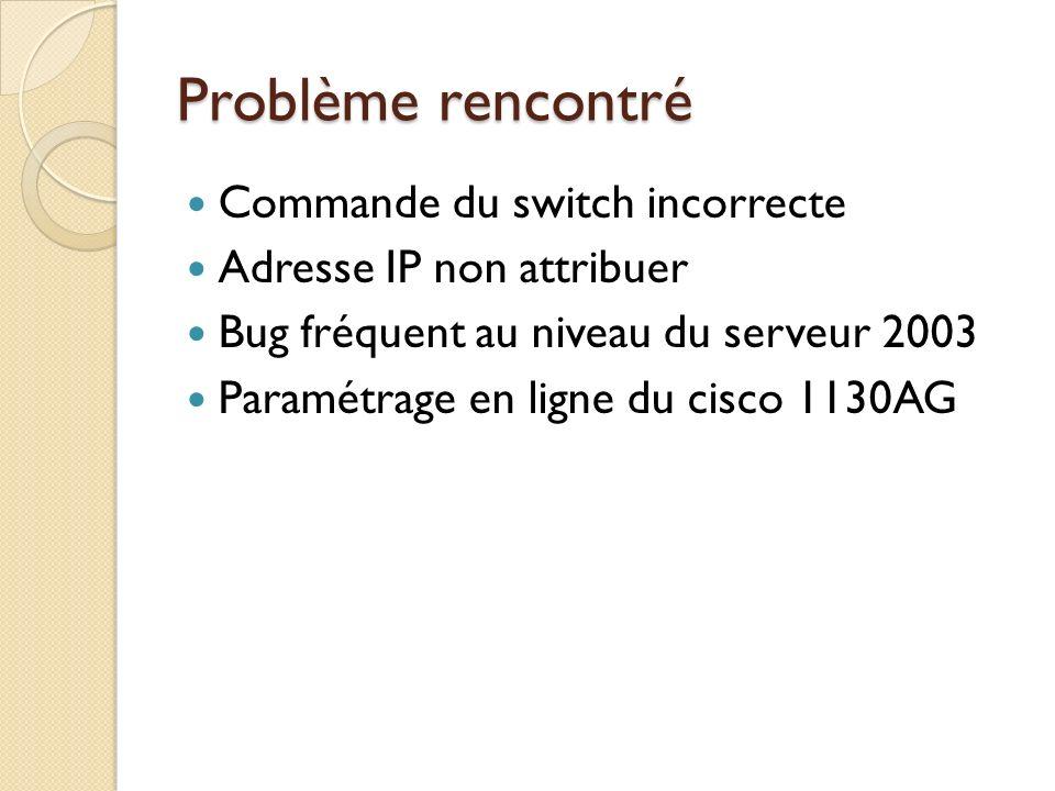 Problème rencontré Commande du switch incorrecte Adresse IP non attribuer Bug fréquent au niveau du serveur 2003 Paramétrage en ligne du cisco 1130AG