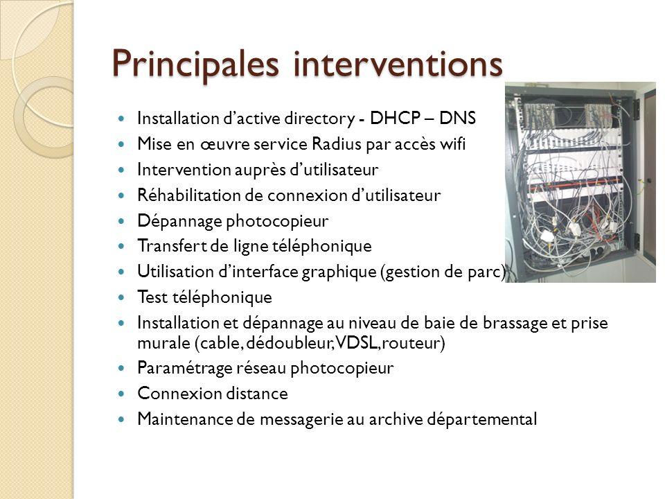 Principales interventions Installation dactive directory - DHCP – DNS Mise en œuvre service Radius par accès wifi Intervention auprès dutilisateur Réh