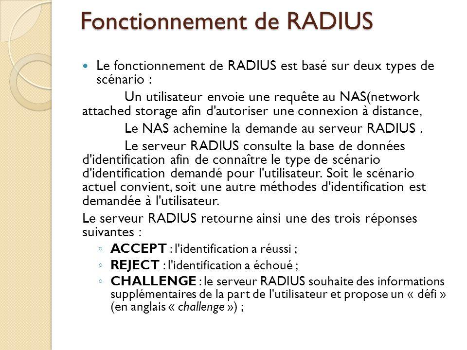 Fonctionnement de RADIUS Le fonctionnement de RADIUS est basé sur deux types de scénario : Un utilisateur envoie une requête au NAS(network attached s