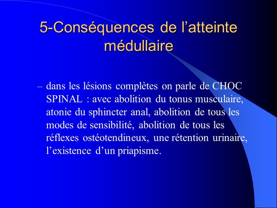 5-Conséquences de latteinte médullaire – dans les lésions complètes on parle de CHOC SPINAL : avec abolition du tonus musculaire, atonie du sphincter