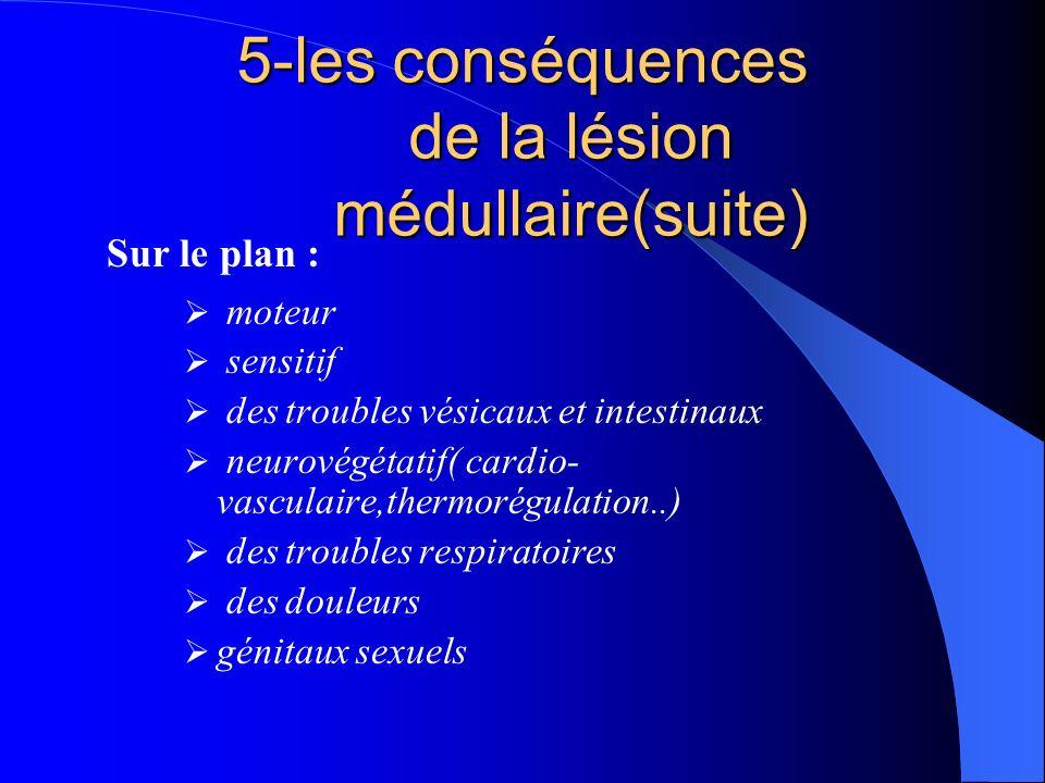 5-les conséquences de la lésion médullaire(suite) Sur le plan : moteur sensitif des troubles vésicaux et intestinaux neurovégétatif( cardio- vasculair