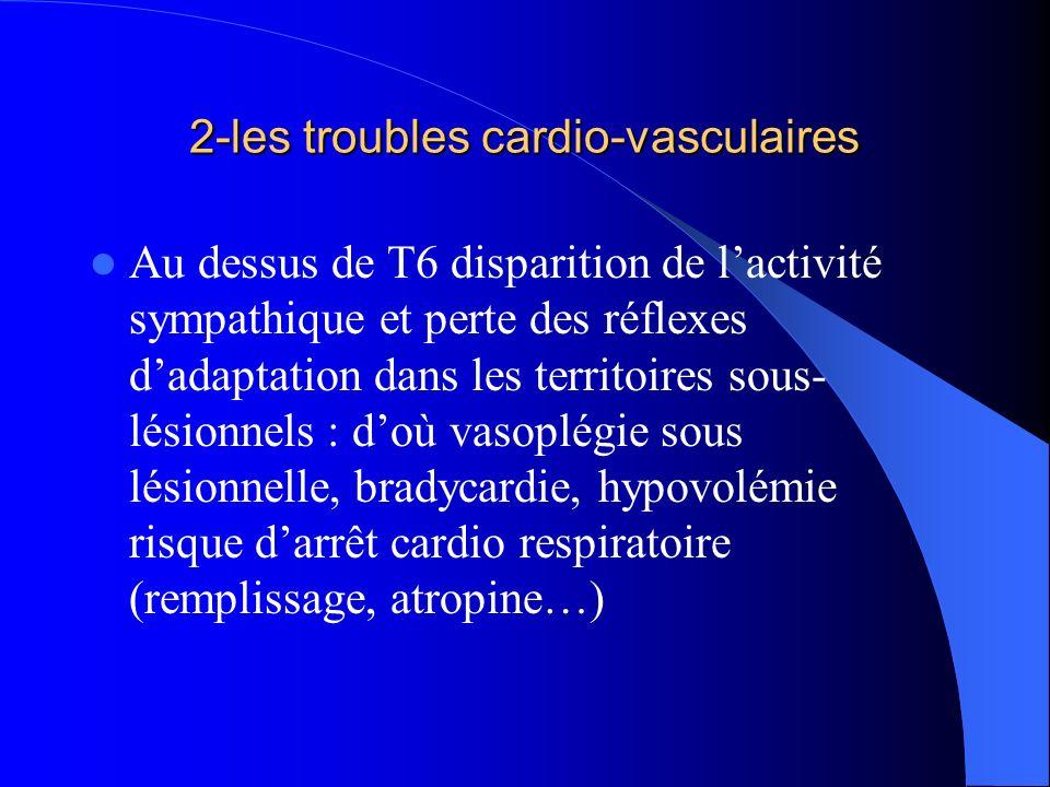 2-les troubles cardio-vasculaires Au dessus de T6 disparition de lactivité sympathique et perte des réflexes dadaptation dans les territoires sous- lé