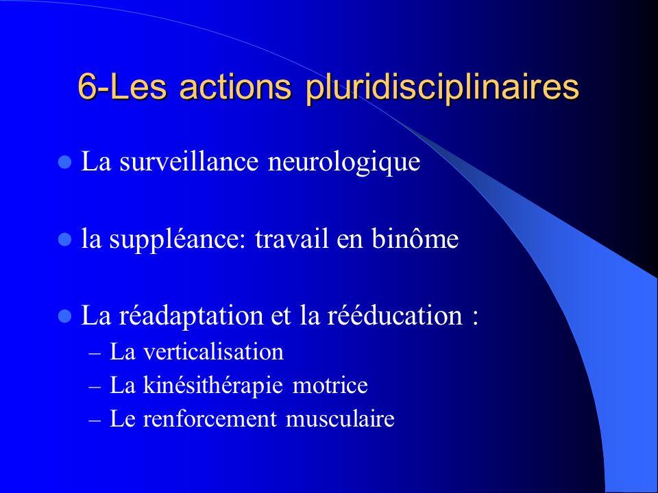 6-Les actions pluridisciplinaires La surveillance neurologique la suppléance: travail en binôme La réadaptation et la rééducation : – La verticalisati