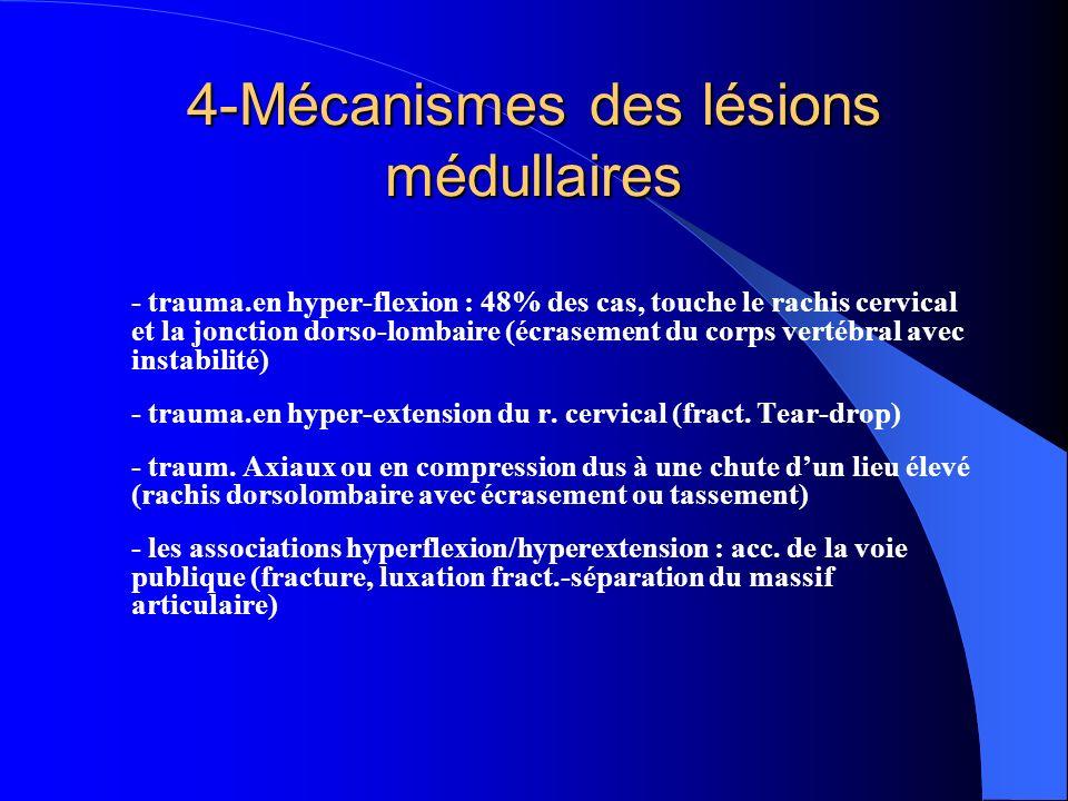 4-Mécanismes des lésions médullaires - trauma.en hyper-flexion : 48% des cas, touche le rachis cervical et la jonction dorso-lombaire (écrasement du c