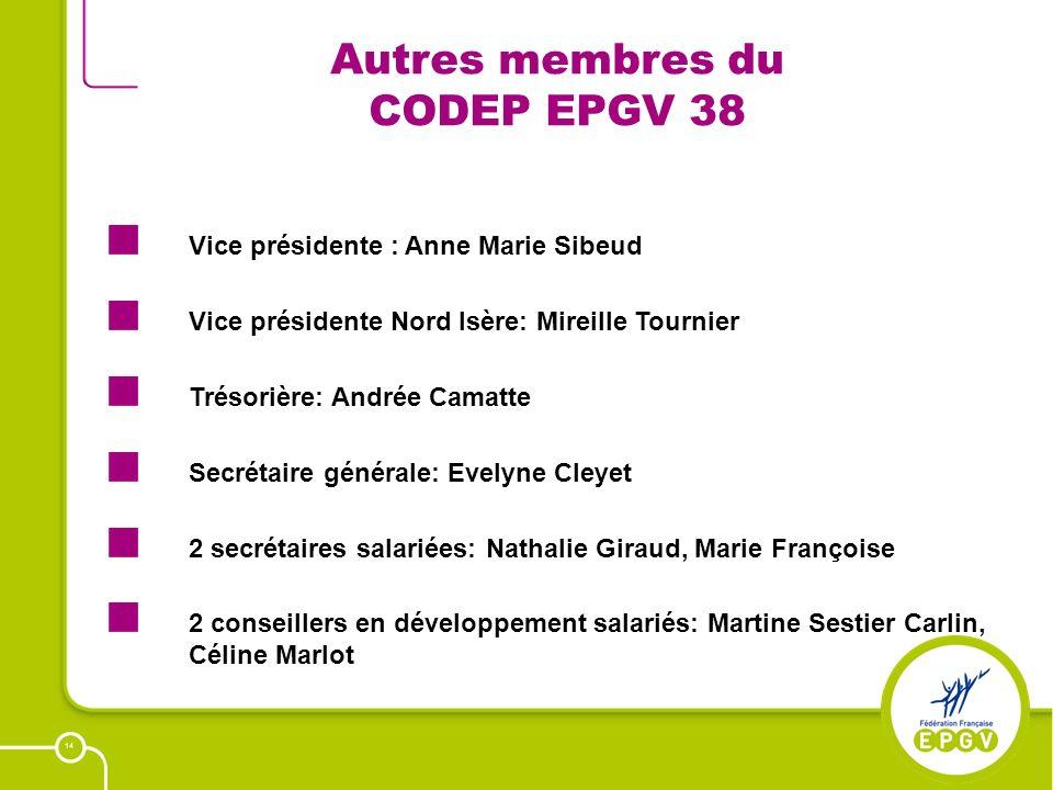 14 Autres membres du CODEP EPGV 38 Vice présidente : Anne Marie Sibeud Vice présidente Nord Isère: Mireille Tournier Trésorière: Andrée Camatte Secrét