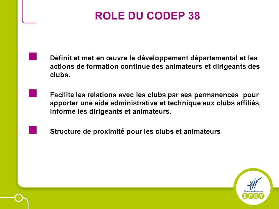 15 ROLE DU CODEP 38 Définit et met en œuvre le développement départemental et les actions de formation continue des animateurs et dirigeants des clubs