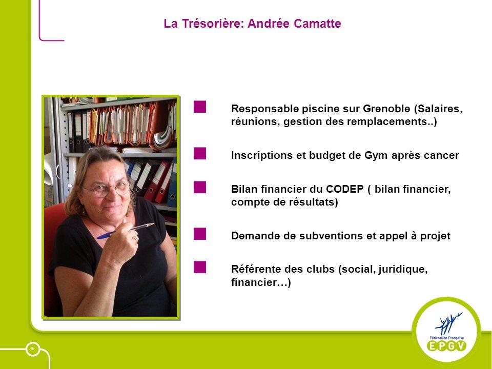 19 La Trésorière: Andrée Camatte Responsable piscine sur Grenoble (Salaires, réunions, gestion des remplacements..) Inscriptions et budget de Gym aprè