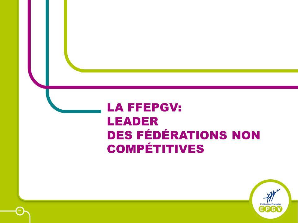 2 LA FFEPGV: LEADER DES FÉDÉRATIONS NON COMPÉTITIVES