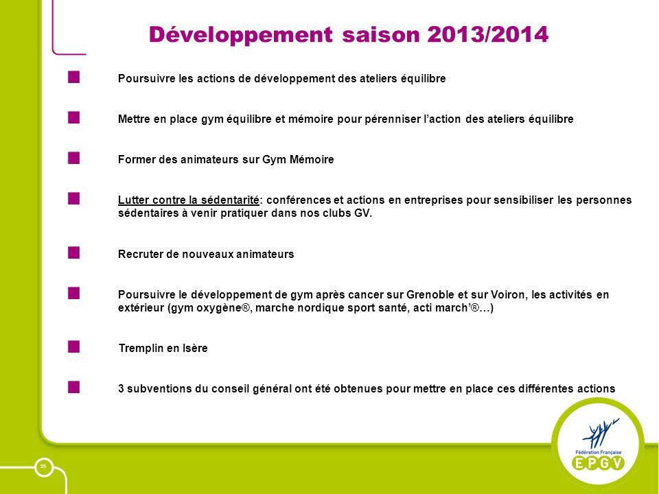 25 Développement saison 2013/2014 Poursuivre les actions de développement des ateliers équilibre Mettre en place gym équilibre et mémoire pour pérenni