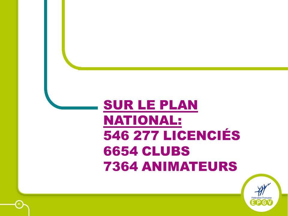 3 SUR LE PLAN NATIONAL: 546 277 LICENCIÉS 6654 CLUBS 7364 ANIMATEURS