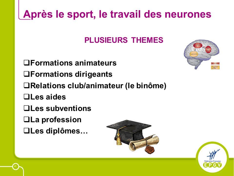 41 Après le sport, le travail des neurones PLUSIEURS THEMES Formations animateurs Formations dirigeants Relations club/animateur (le binôme) Les aides