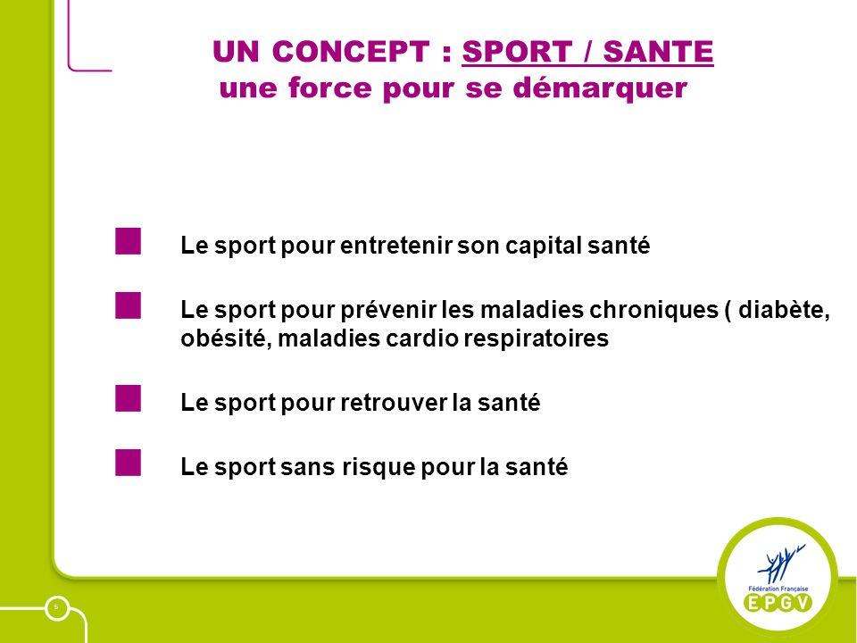 5 UN CONCEPT : SPORT / SANTE une force pour se démarquer Le sport pour entretenir son capital santé Le sport pour prévenir les maladies chroniques ( d