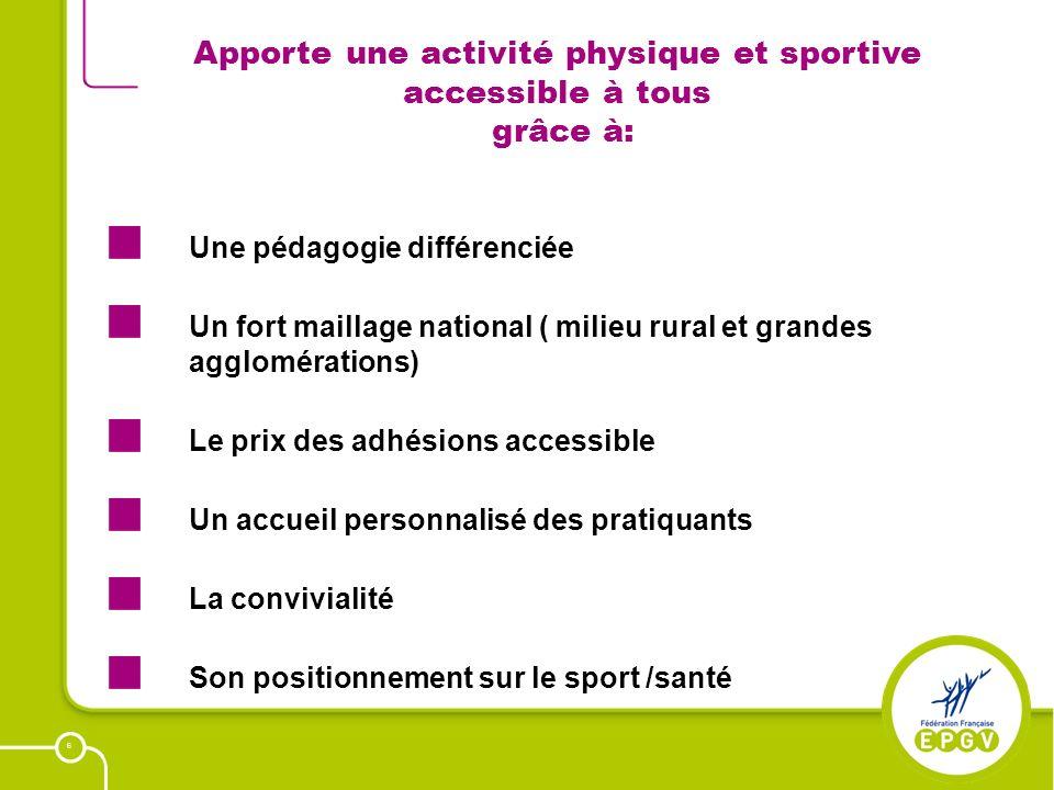 6 Apporte une activité physique et sportive accessible à tous grâce à: Une pédagogie différenciée Un fort maillage national ( milieu rural et grandes