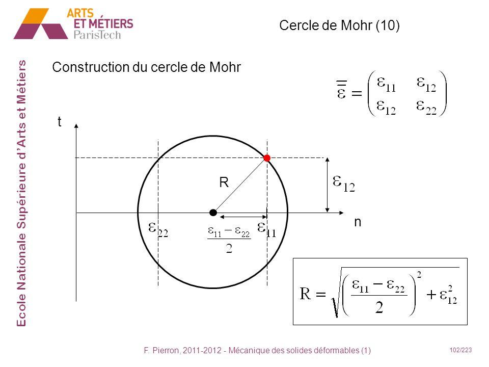 F. Pierron, 2011-2012 - Mécanique des solides déformables (1) 102/223 Cercle de Mohr (10) Construction du cercle de Mohr t n R