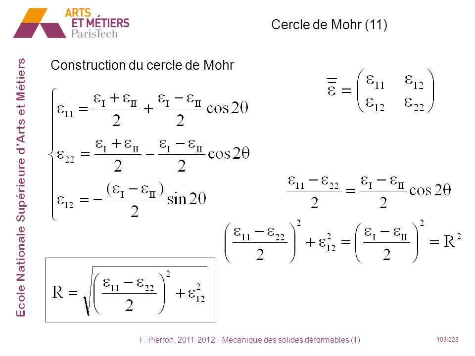 F. Pierron, 2011-2012 - Mécanique des solides déformables (1) 103/223 Cercle de Mohr (11) Construction du cercle de Mohr