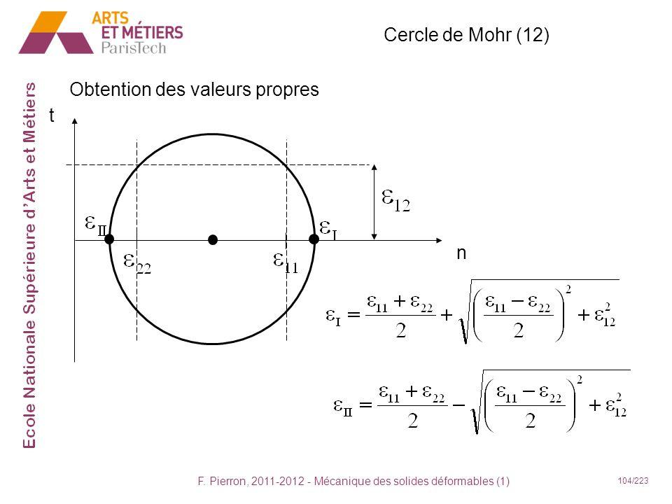 F. Pierron, 2011-2012 - Mécanique des solides déformables (1) 104/223 Cercle de Mohr (12) Obtention des valeurs propres t n