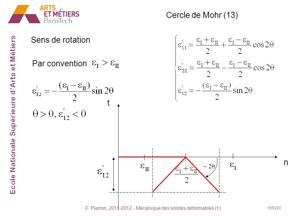 F. Pierron, 2011-2012 - Mécanique des solides déformables (1) 105/223 Cercle de Mohr (13) Sens de rotation Par convention t n
