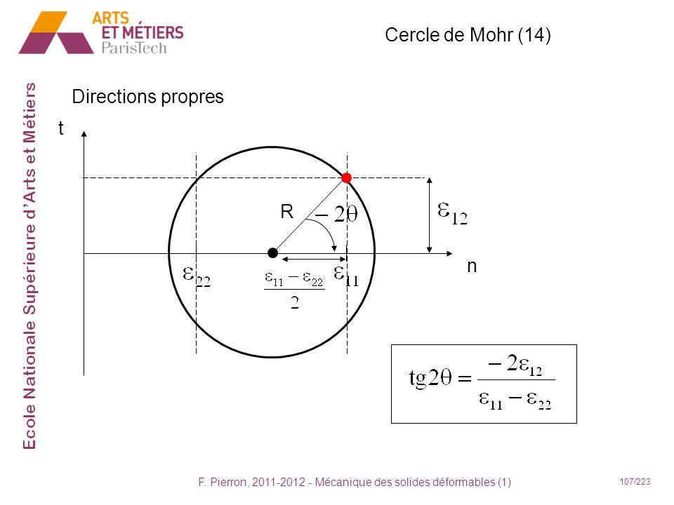 F. Pierron, 2011-2012 - Mécanique des solides déformables (1) 107/223 Cercle de Mohr (14) Directions propres t n R