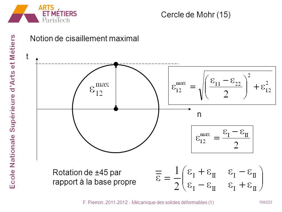 F. Pierron, 2011-2012 - Mécanique des solides déformables (1) 108/223 Cercle de Mohr (15) Notion de cisaillement maximal t n Rotation de ±45 par rappo
