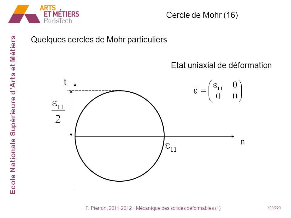 F. Pierron, 2011-2012 - Mécanique des solides déformables (1) 109/223 Cercle de Mohr (16) Quelques cercles de Mohr particuliers t n Etat uniaxial de d