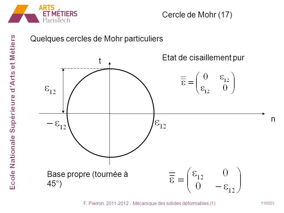 F. Pierron, 2011-2012 - Mécanique des solides déformables (1) 110/223 Cercle de Mohr (17) Quelques cercles de Mohr particuliers Etat de cisaillement p