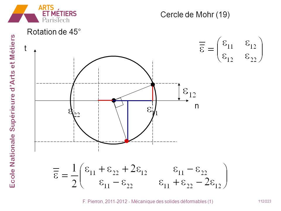 F. Pierron, 2011-2012 - Mécanique des solides déformables (1) 112/223 Cercle de Mohr (19) Rotation de 45° t n