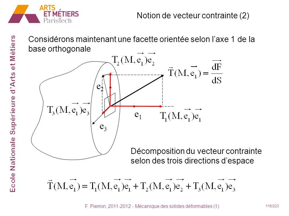 F. Pierron, 2011-2012 - Mécanique des solides déformables (1) 116/223 Notion de vecteur contrainte (2) Considérons maintenant une facette orientée sel