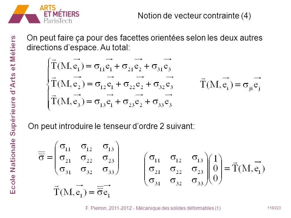 F. Pierron, 2011-2012 - Mécanique des solides déformables (1) 118/223 Notion de vecteur contrainte (4) On peut faire ça pour des facettes orientées se